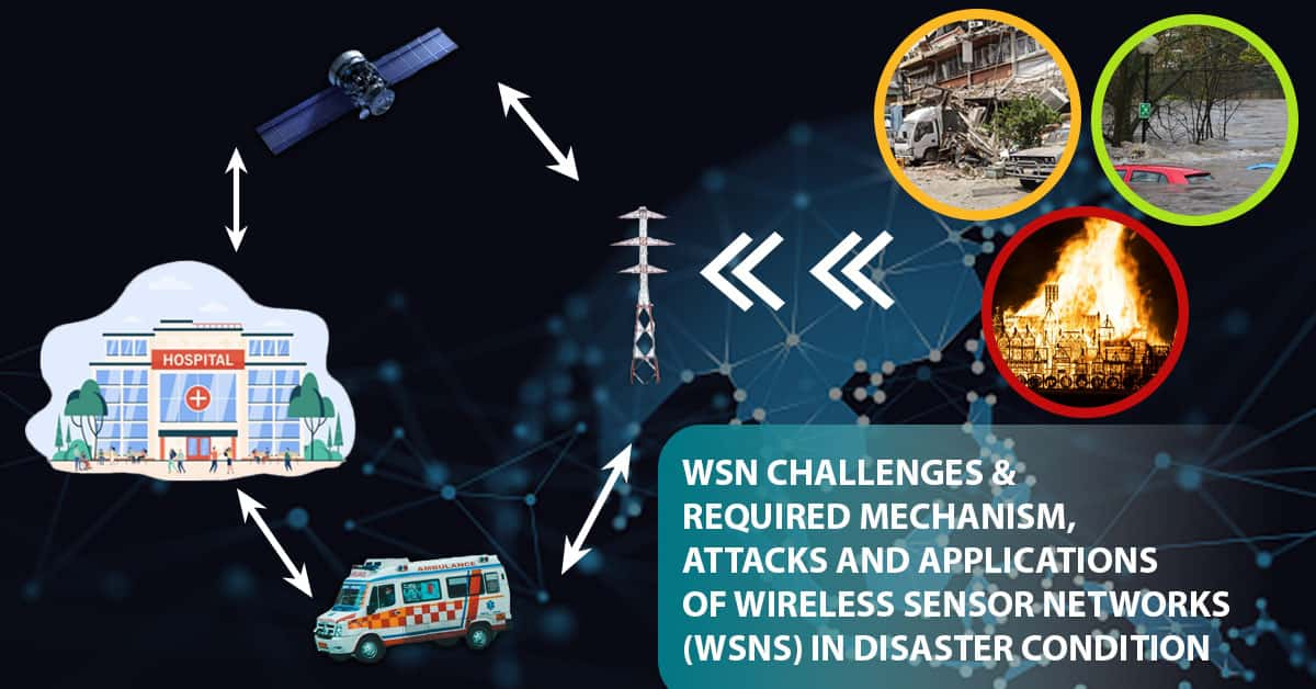 WSN Challenges & Required Mechanism, Attacks and Applications of Wireless Sensor Networks (WSNs) in Disaster Condition