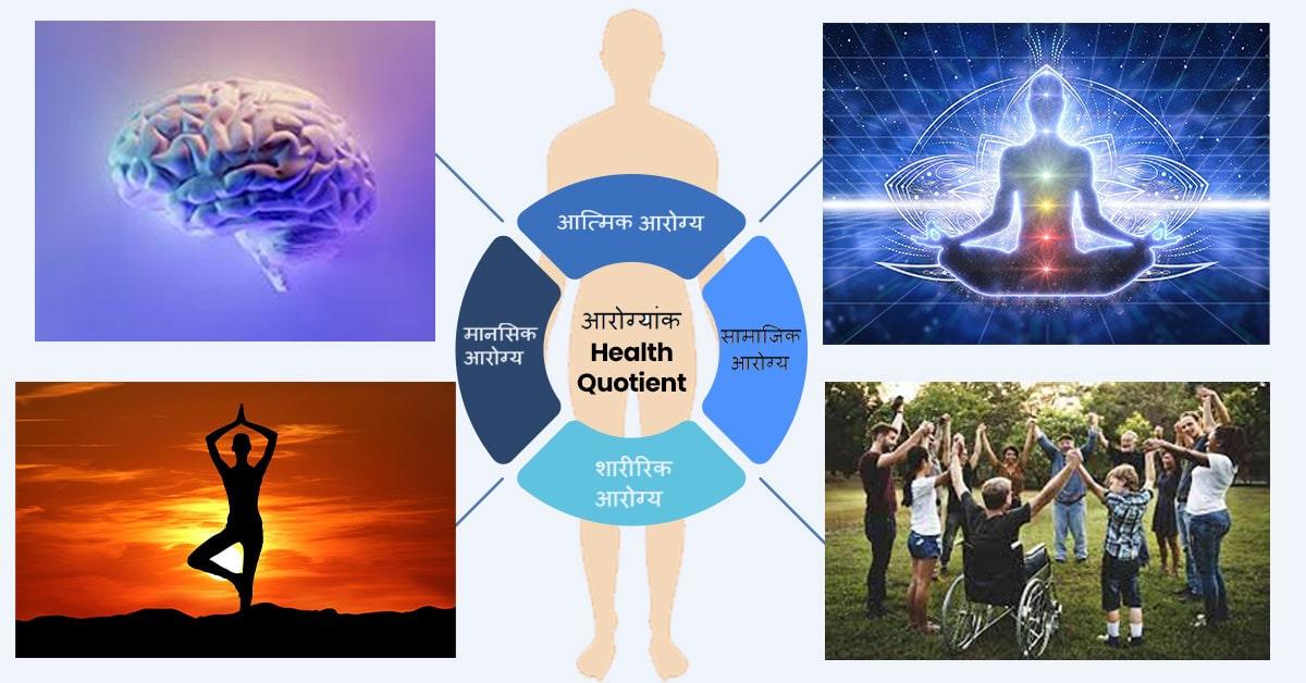 Health Quotient: आरोग्यांक
